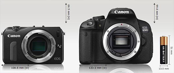 Kiri: Canon EOS M, Kanan: Canon 700D