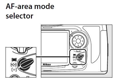 Tuas untuk mengganti mode AF area di kamera Nikon D700