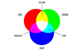 Warna RGB