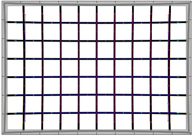Distorsi pincushion (cekung ke dalam) Sering terjadi saat mengunakan lensa tele.