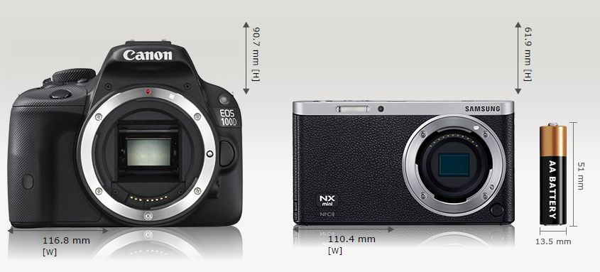 100D vs NX mini
