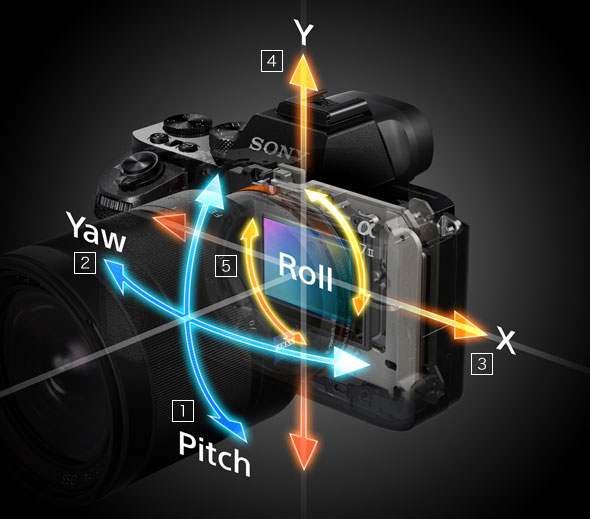 Sony-a7-II-5-axis-in-body-stabilization