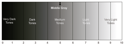 Middle gray