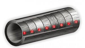 Lapisan bahan kaki tripod berbahan carbon fiber