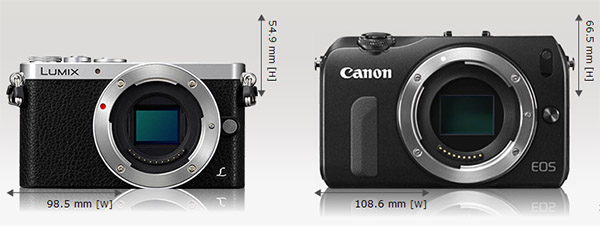 GM1 dibandingkan dengan Canon EOS M