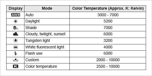 WB_colortemp