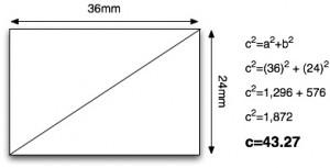 lensa-normal-standard