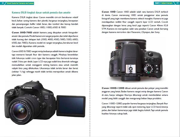 kamera-dslr