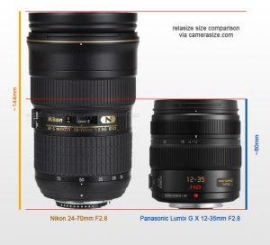 nikon-24-70mm-vs-panasonic-12-35mm