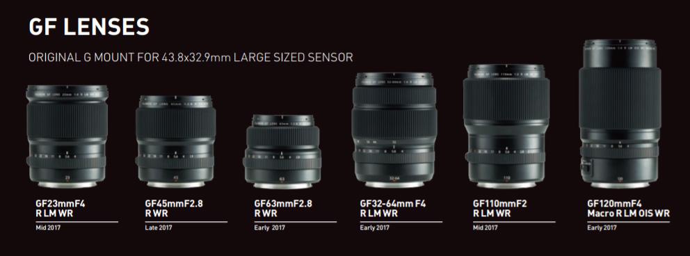 fuji-lenses
