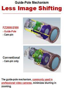 fz2500-zoom